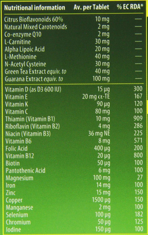 Vitabiotics Wellwoman Sport and Fitness 30 Tablets